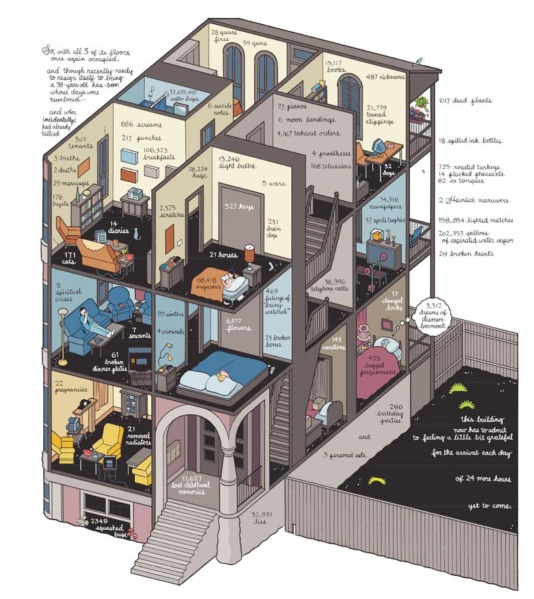 buildingstories